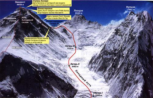 Эверест с самолета Вершина